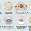 Cách luộc trứng lộn lòng kỳ lạ