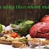 Tìm hiểu chế độ ăn uống theo các nhóm máu