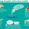 Nước Vo Gạo Và 8 Ứng Dụng Bạn Nên Biết